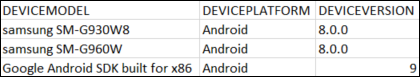 CSV Information on Device Specifications