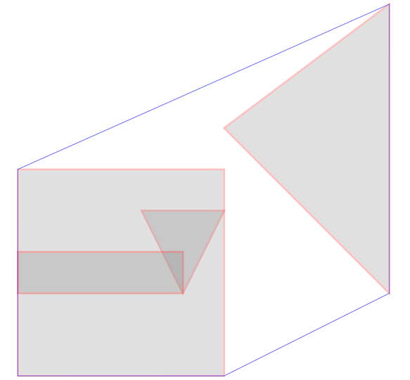 Convex hull for polygons