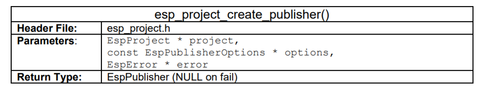 ESP Project Create Publisher