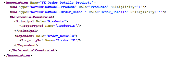 product to order details association